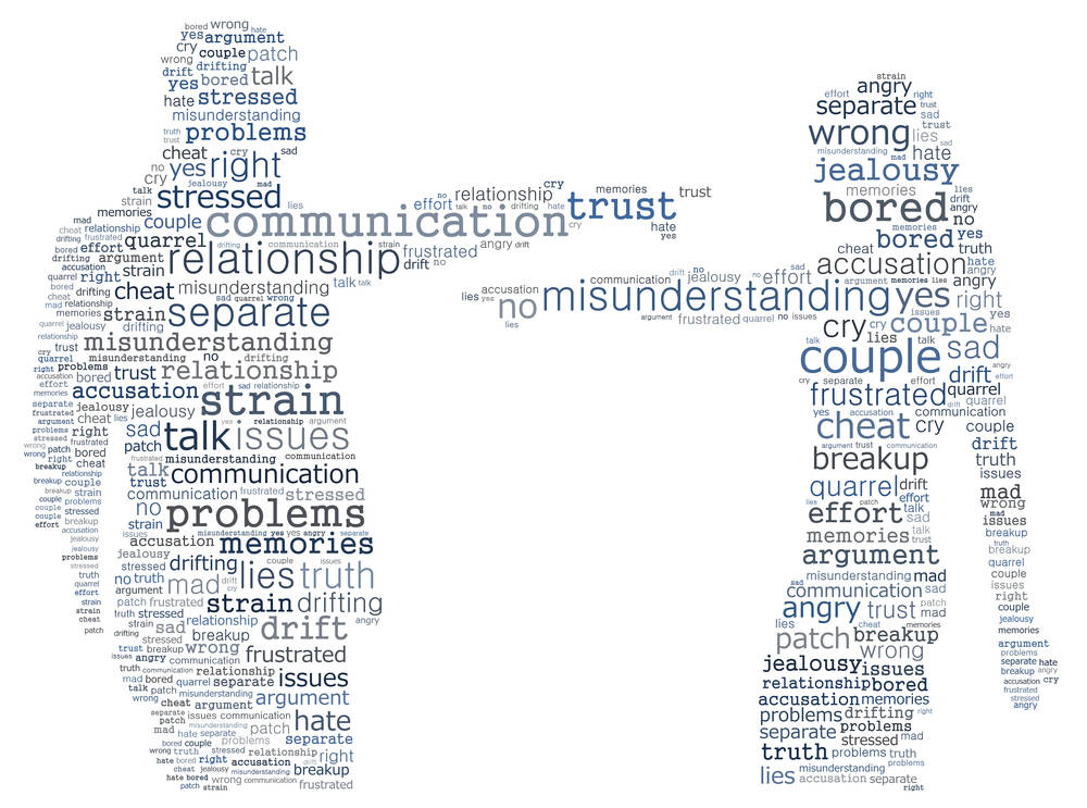 Communicating with Your Spouse During the Divorce Process